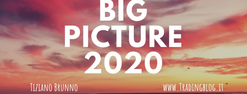 Big Picture tradingblog